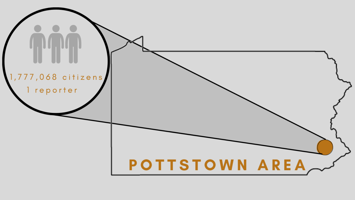 Graphic of location of Pottstown, Pennsylvania